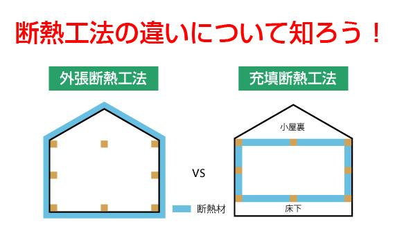 断熱比較(外張断熱工法vs充填断熱工法)